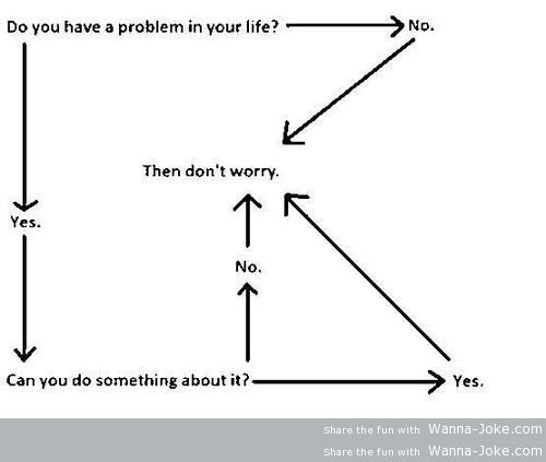 problems-in-life