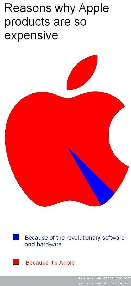 because-its-apple