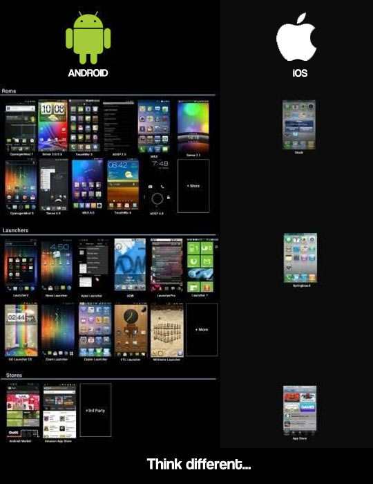funny-Apple-Android-think-different-screen