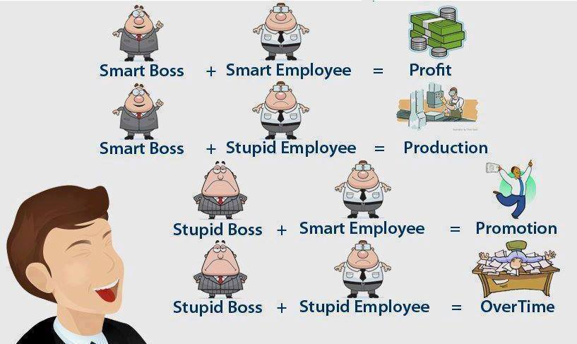 funny-picture-smart-stupid-boss-employee
