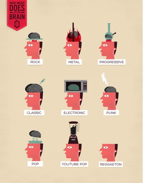 funny-picture-what-music-does-your-brain