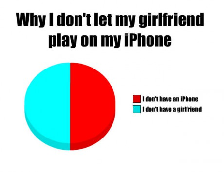 funny-pictures-iphone-girlfriend
