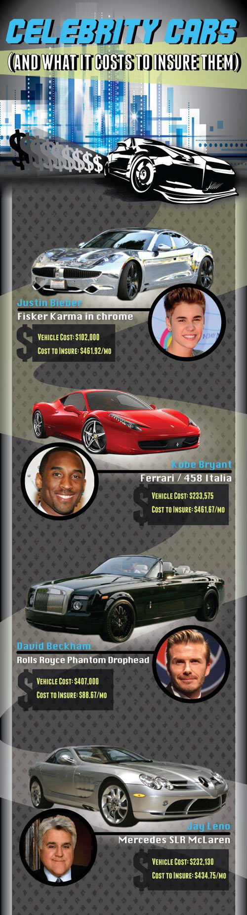 funny-picture-celebrities-cars