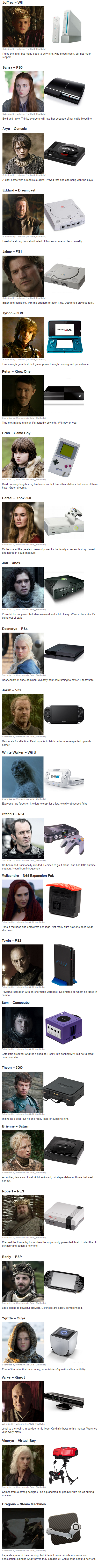 funny-picture-game-of-thrones-consoles