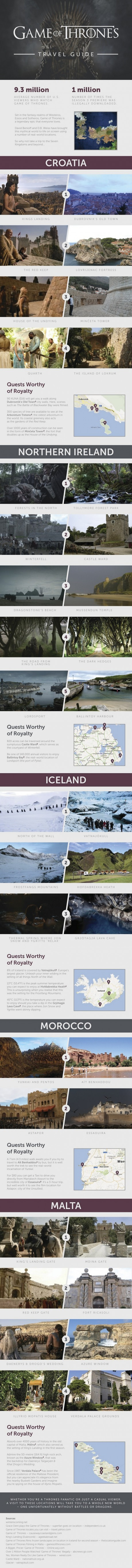 funny-picture-game-of-thrones-travel-guide