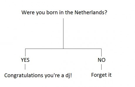 funny-picture-how-to-know-you-are-a-dj