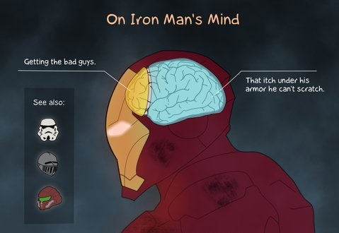 funny-picture-iron-man-mind
