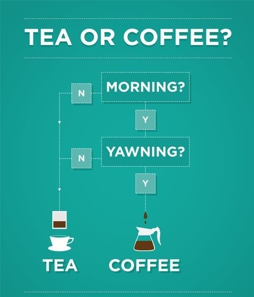 funny-picture-tea-or-coffee