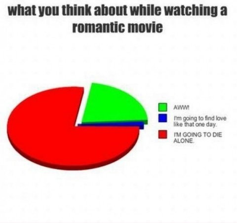 funny-picture-watchimg-romantic-movie
