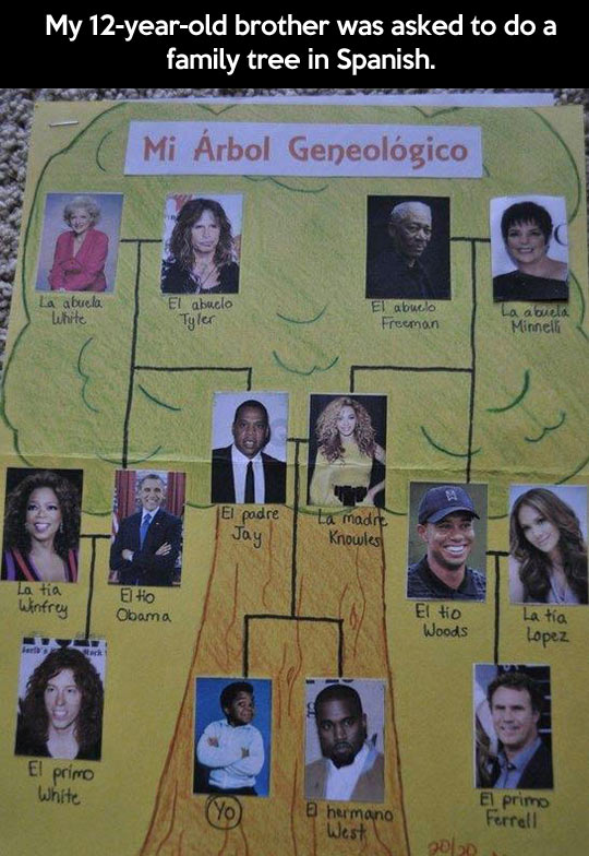 funny-picture-family-tree-Spanish-famous-people