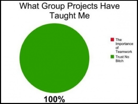 group project Hhow do you feel about group work in my experience - both as a student and as a teacher - there are two kinds of people at architecture school, those who love group projects, and those who begin trembling with anxiety at any mention of working with others unfortunately, all it takes is one bad group.