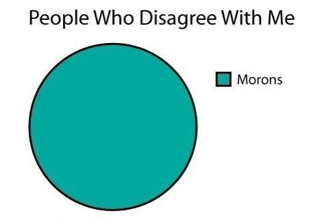 funny-picture-people-disagree