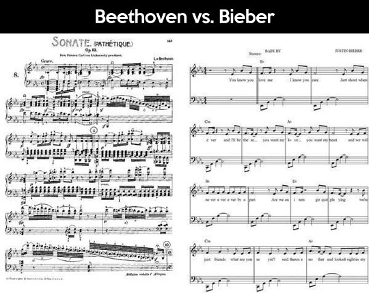 funny-picture-beethoven-bieber-differences-scores