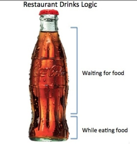 funny-picture-drinks-logic