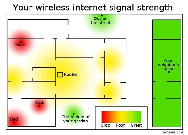 funny-picture-wireless-internet
