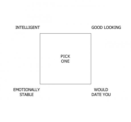 funny-picture-dating-pick-one