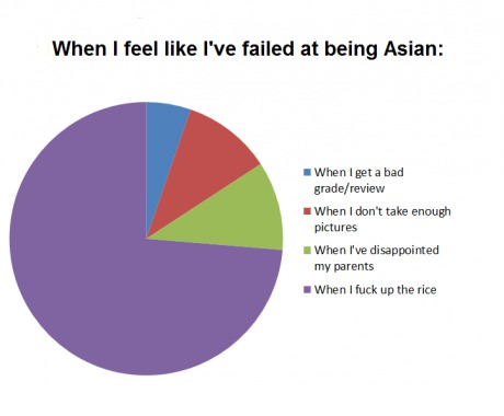 funny-picture-fail-being-asian