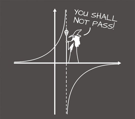 funny-picture-math-graph-Gandalf-pass