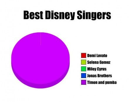 funny-picture-best-disney-singers