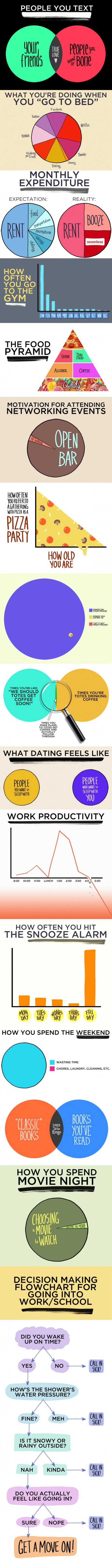 funny-picture-graphs-life