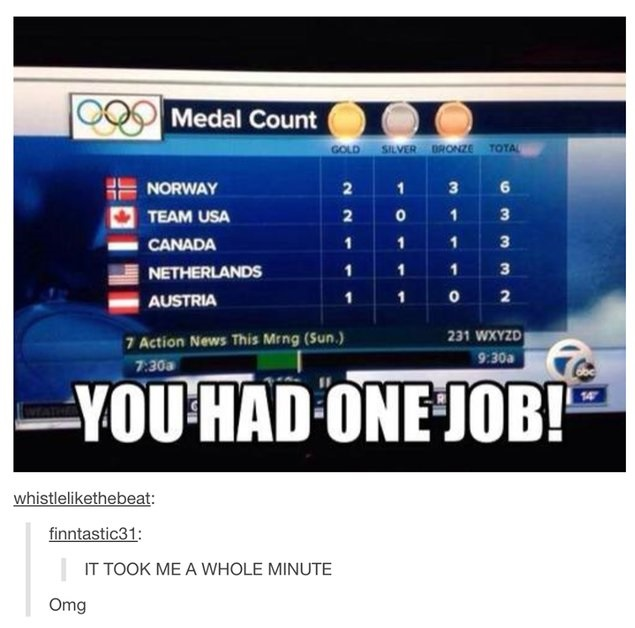 funny-picture-olympics-flags-wrong