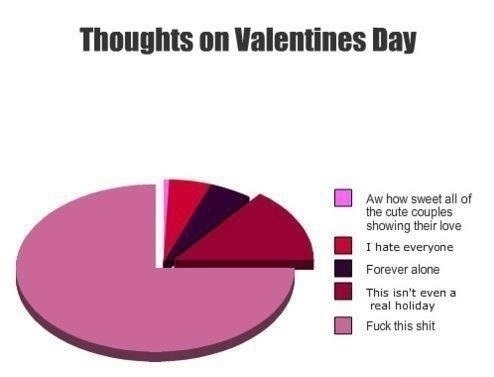 funny-picture-valentines-day-thoughts
