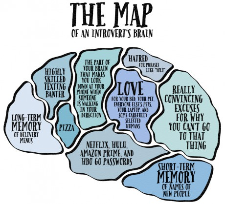 funny-picture-comics-brain-introvert