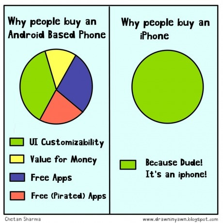 funny-picture-iphone-android