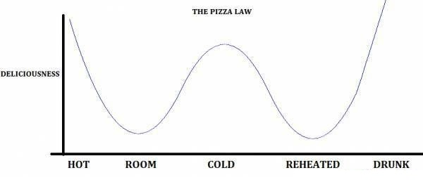 funny-picture-pizza-law