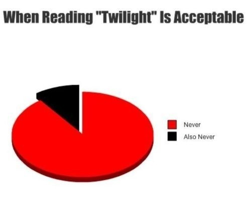 funny-picture-chart-watching-twilight
