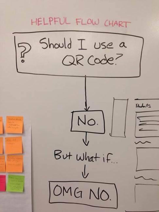 funny-picture-help-chart-QR-code