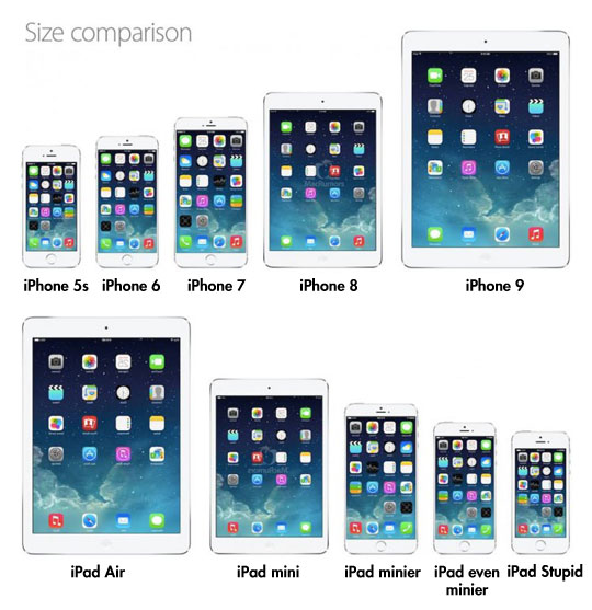funny-picture-iPad-iPhone-size-Apple-weird