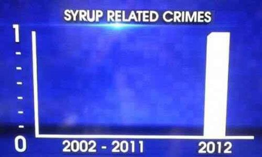 funny-picture-syrup-related-crimes-Canada