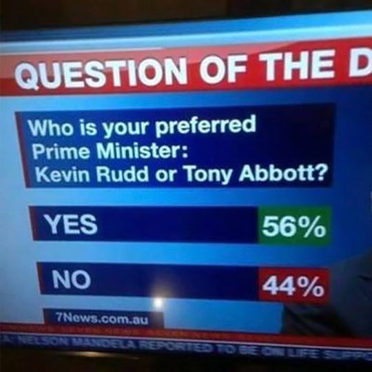 funny-picture-Australian-poll-TV-Prime-Minister