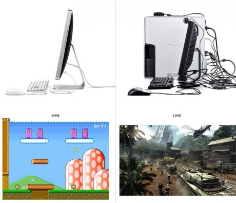 funny-mac-dell-difference-computer
