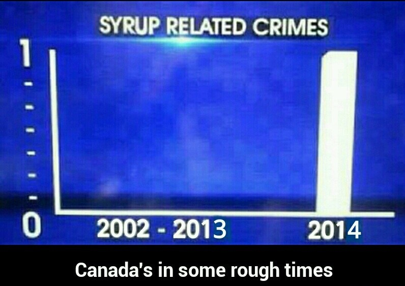 funny-canada-rough-time