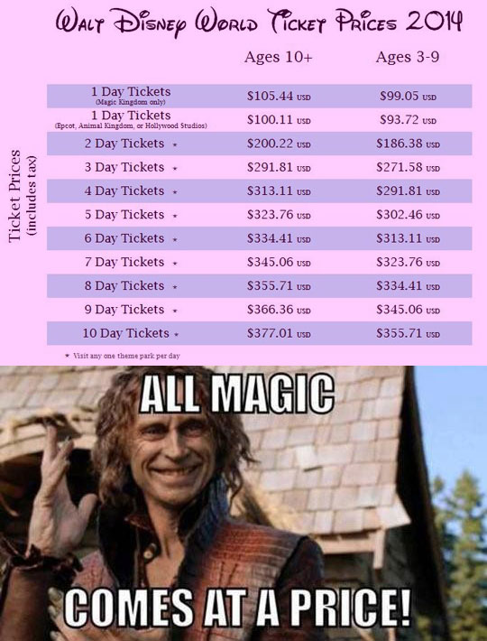 funny-Disney-day-prices-Robert-Carlyle