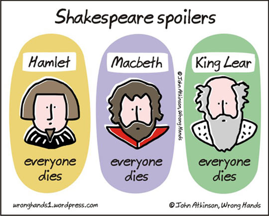 an analysis of the similarities in the shakespearean plays hamlet and king lear There are four plays, in particular, three tragedies and a comedy, that illustrate shakespeare's deep awareness of 'states of mind': hamlet this, the brain's transformation of 'airy nothing', becomes shakespeare's interpretation of the 'hard problem', the alchemy of the mind in conjunction with the body.