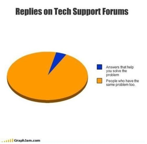 funny-tech-support-forums