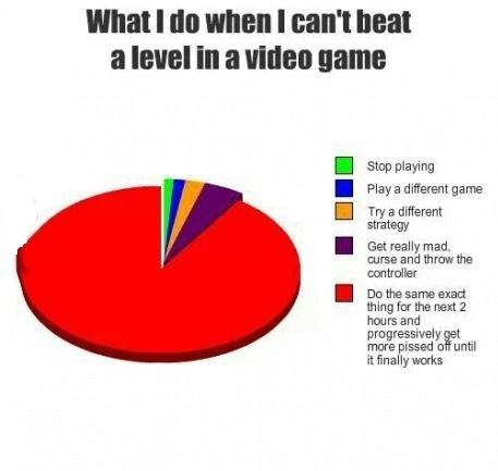 funny-chart-video-game