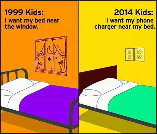 funny-kids-bed-windows-charger