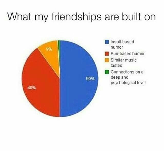 funny-chart-friend-insult