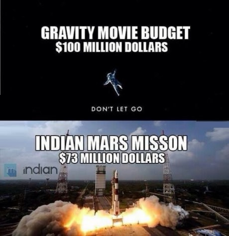 space-mission-india-gravity