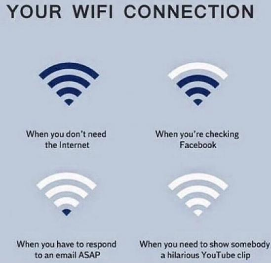 your-wi-fi-connection
