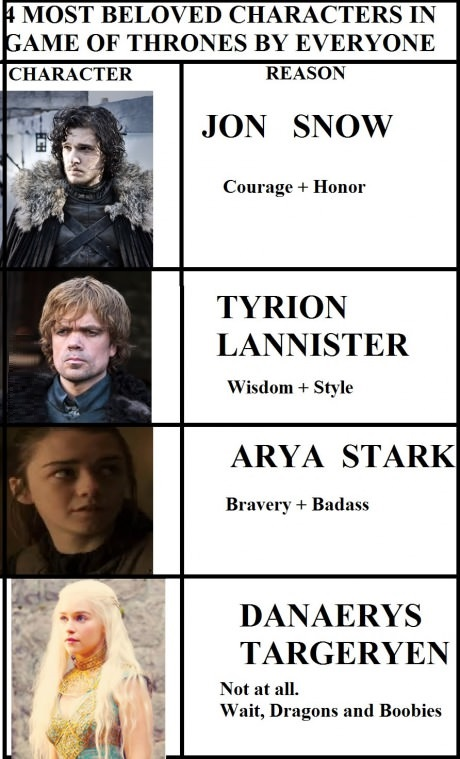 beloved-character-game-of-thrones