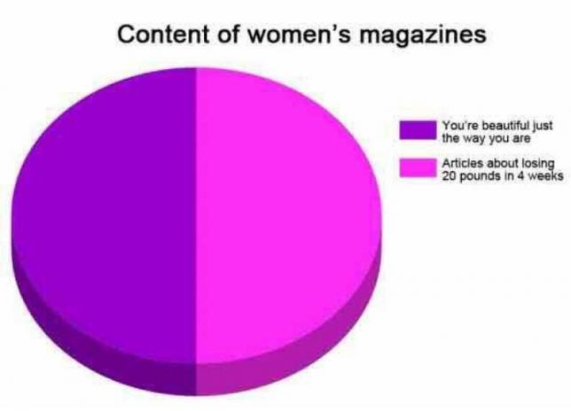 content-womens-magazines