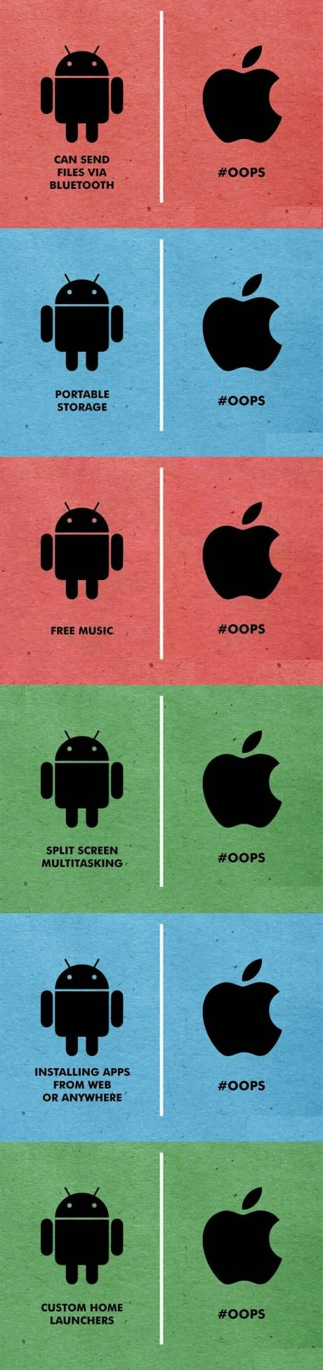 apple-vs-android-features