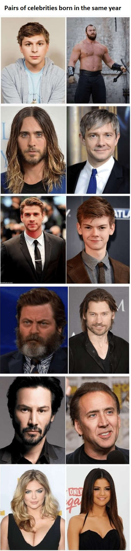 celebs-age-same-year-compilation