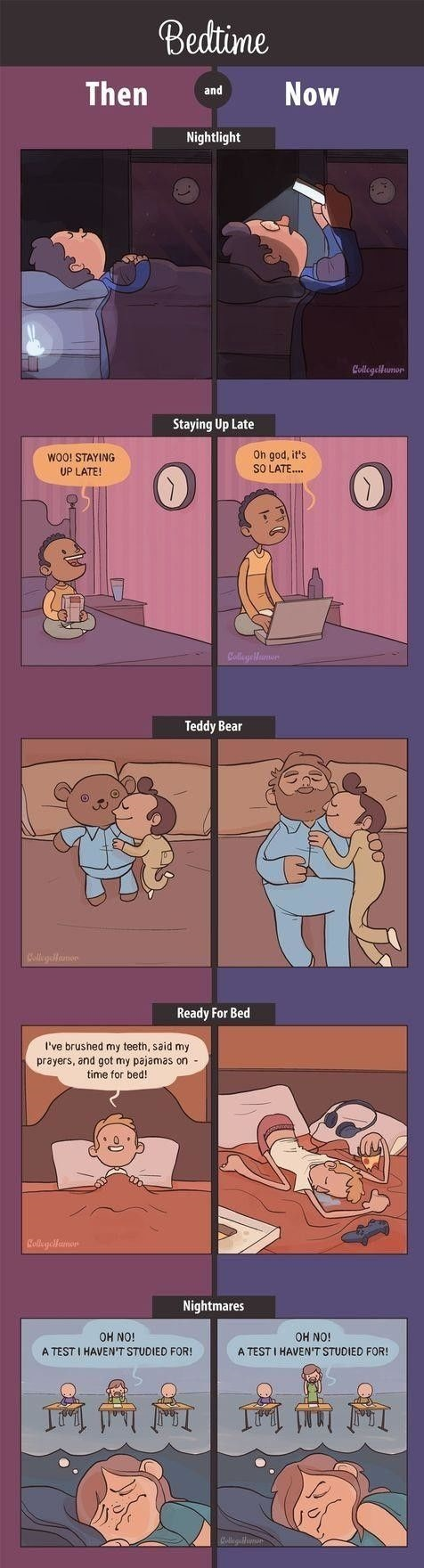 Bedtime: then and now