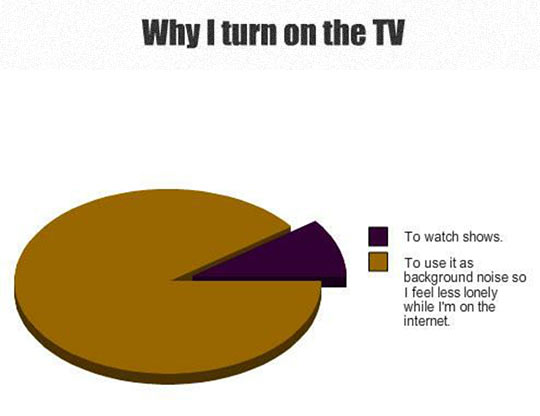 funny-chart-TV-turn-on
